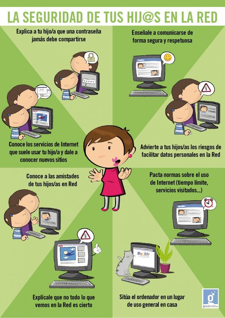 La seguridad de tus hijos en la red